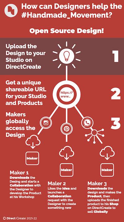 Design Download Infographic